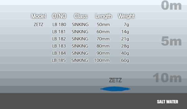 spec_zetz.jpg