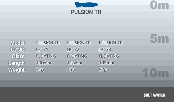 spec_pulsion_tr.jpg