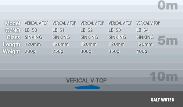 spec_verticalvtop.jpg