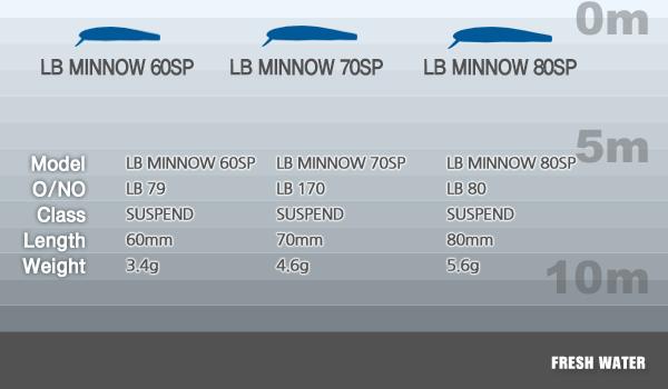 spec_lb_minnow60sp80sp.jpg