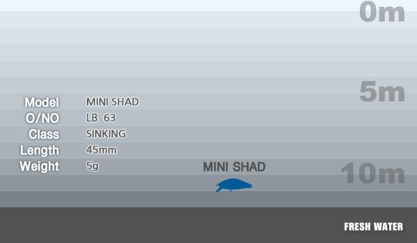 spec_minishad.jpg