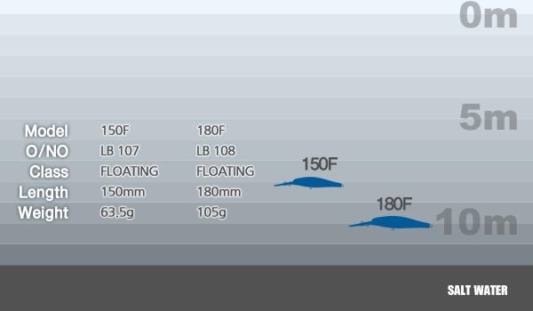spec_gigabait150180.jpg
