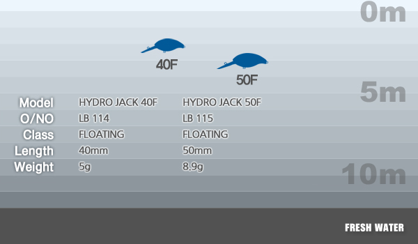 spec_hydrojack4050f.jpg