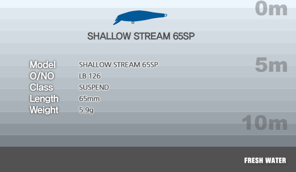 spec_shallow_stream_65sp.jpg
